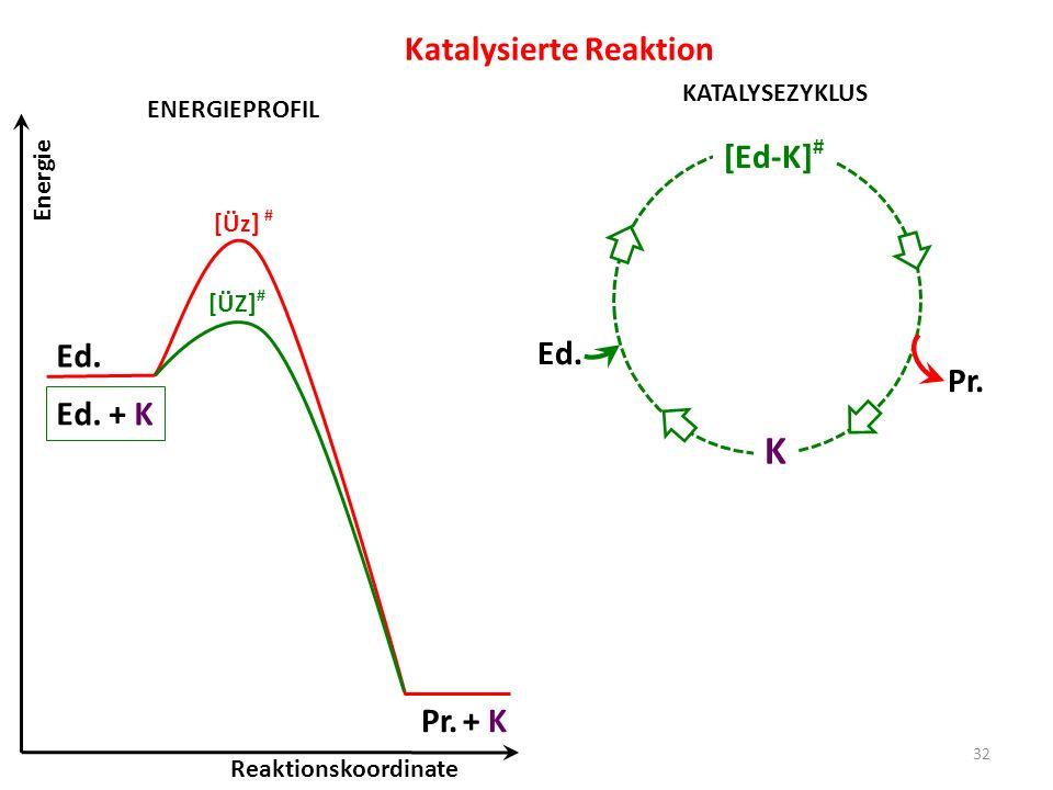 K Katalysierte Reaktion Ed. [Ed-K]# Pr. Ed. + K + K Ed. Pr.